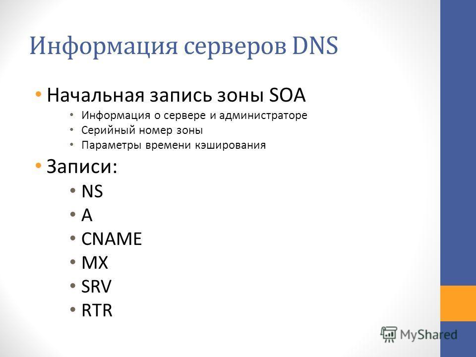 Информация серверов DNS Начальная запись зоны SOA Информация о сервере и администраторе Серийный номер зоны Параметры времени кэширования Записи: NS A CNAME MX SRV RTR