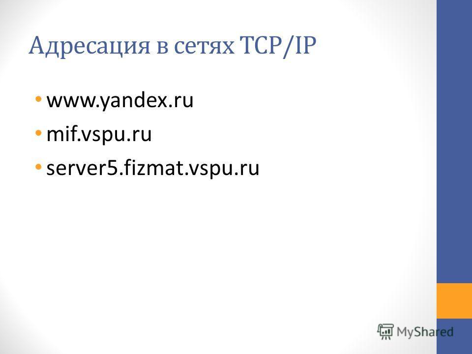 Адресация в сетях TCP/IP www.yandex.ru mif.vspu.ru server5.fizmat.vspu.ru