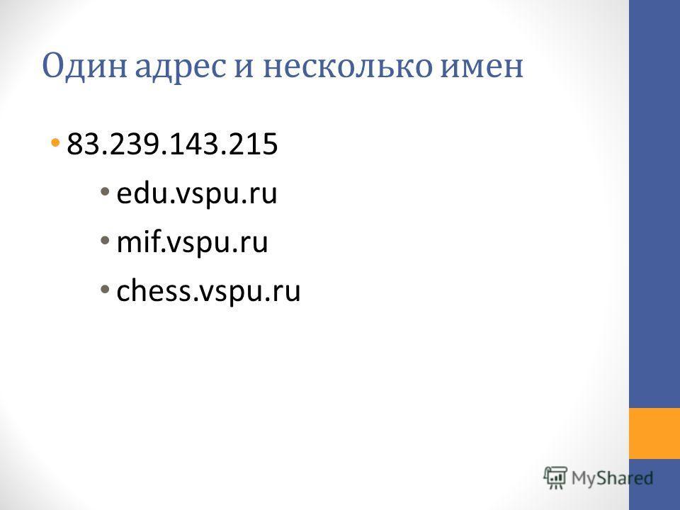 Один адрес и несколько имен 83.239.143.215 edu.vspu.ru mif.vspu.ru chess.vspu.ru