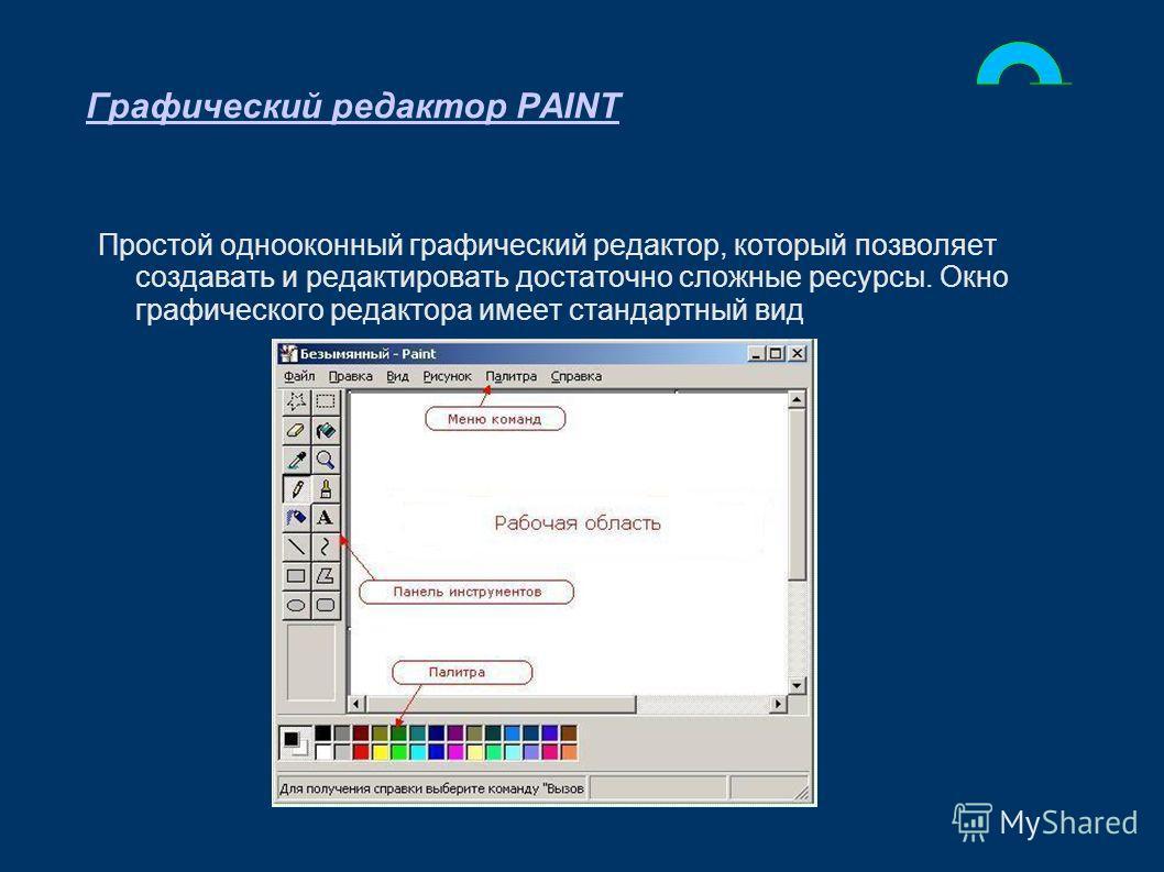 Графический редактор PAINT Простой однооконный графический редактор, который позволяет создавать и редактировать достаточно сложные ресурсы. Окно графического редактора имеет стандартный вид