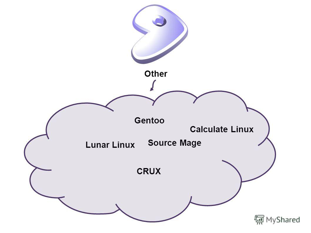 Other CRUX Gentoo Calculate Linux Lunar Linux Source Mage
