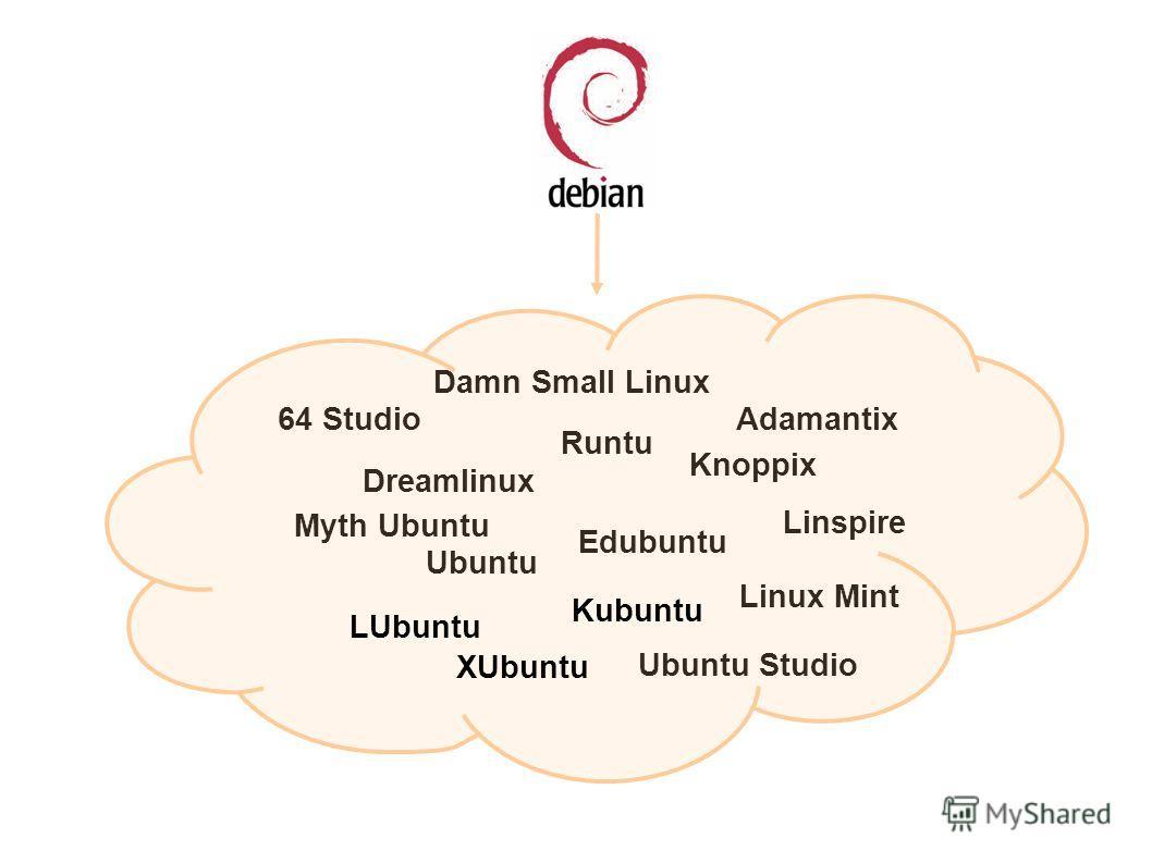 64 StudioAdamantix Damn Small Linux Dreamlinux Knoppix Linspire Runtu Ubuntu Linux Mint Edubuntu Ubuntu Studio Myth Ubuntu LUbuntu XUbuntu Kubuntu