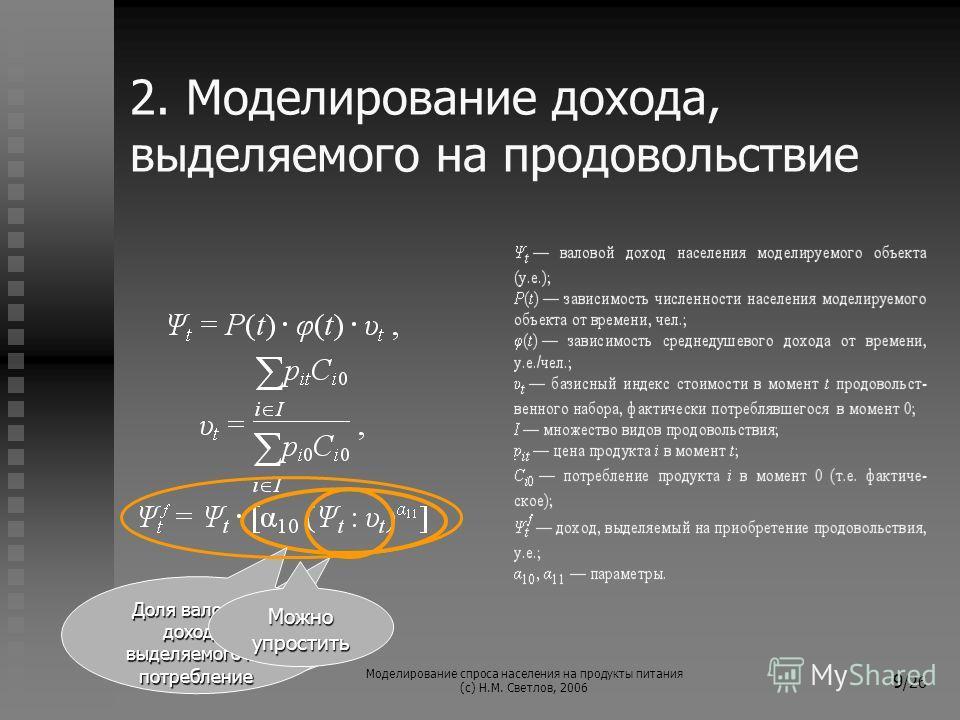 Моделирование спроса населения на продукты питания (с) Н.М. Светлов, 2006 9 /26 2. Моделирование дохода, выделяемого на продовольствие Реальный доход, у.е. Доля валового дохода, выделяемого на потребление Можно упростить