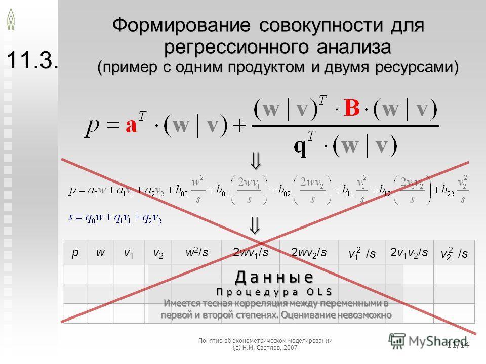 11.3. Формирование совокупности для регрессионного анализа (пример с одним продуктом и двумя ресурсами) pwv1v1 v2v2 w2/sw2/s2wv 1 /s2wv 2 /s v12 /sv12 /s 2v1v2/s2v1v2/s v22 /sv22 /sДанные Процедура OLS Имеется тесная корреляция между переменными в пе
