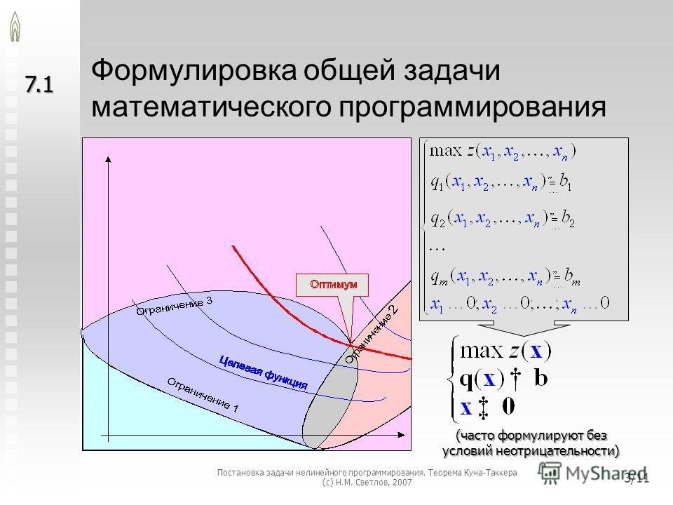 Формулировка общей задачи математического программирования 7.1 Постановка задачи нелинейного программирования. Теорема Куна-Таккера (с) Н.М. Светлов, 2007 (часто формулируют без условий неотрицательности) (часто формулируют без условий неотрицательно