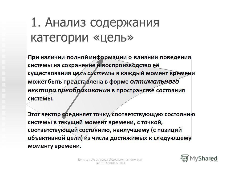 1. Анализ содержания категории «цель» Цель как объективная общесистемная категория © Н.М. Светлов, 2011 5/11
