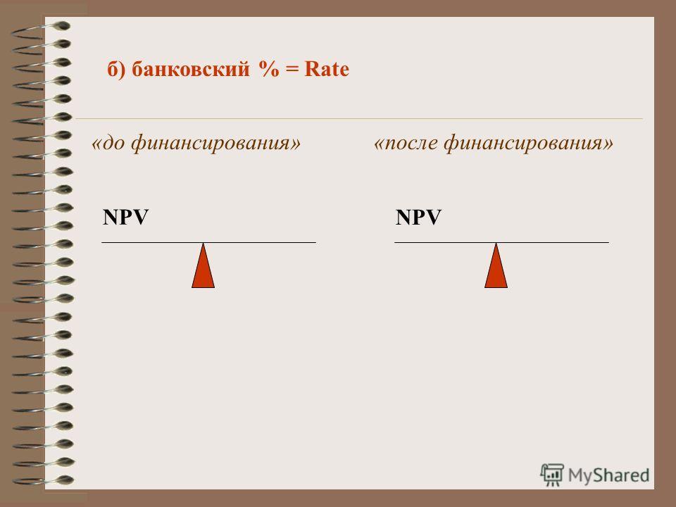 б) банковский % = Rate «до финансирования» «после финансирования» NPV