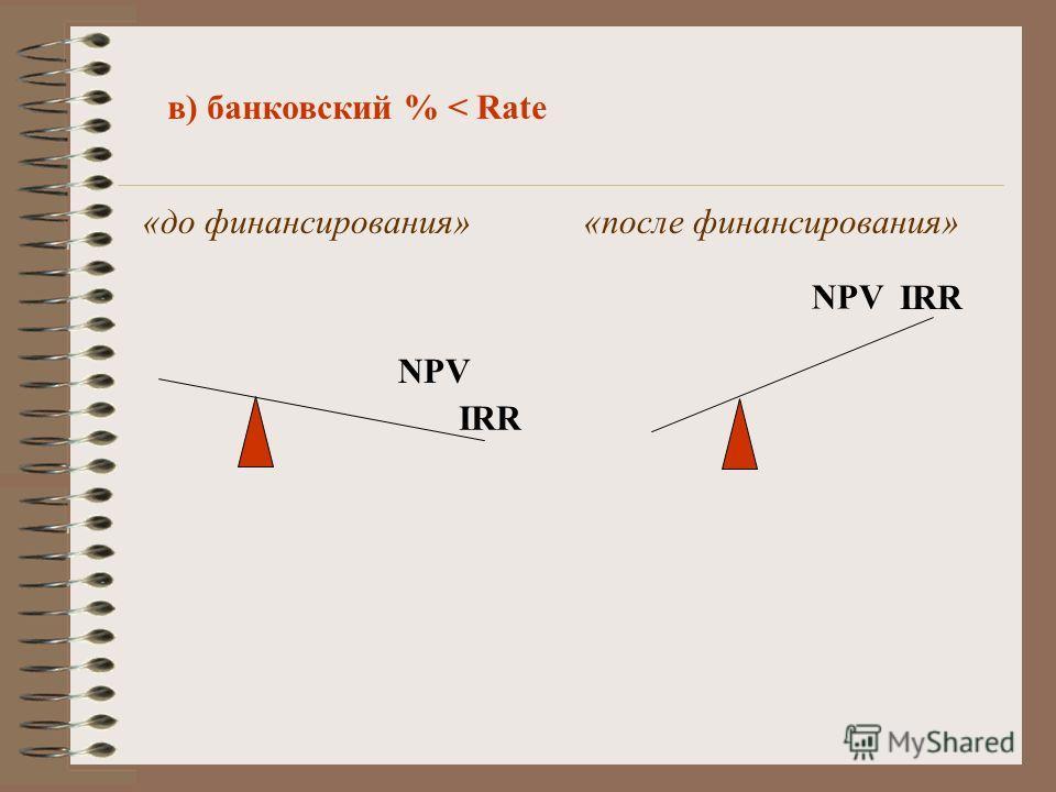 в) банковский % < Rate «до финансирования» «после финансирования» NPV IRR NPV