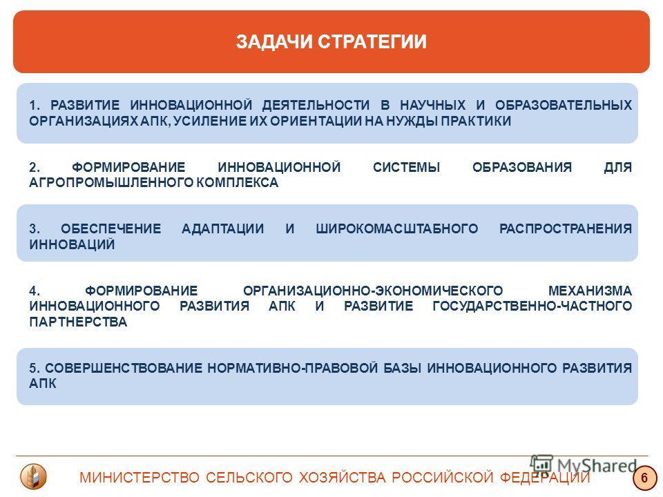 ЗАДАЧИ СТРАТЕГИИ МИНИСТЕРСТВО СЕЛЬСКОГО ХОЗЯЙСТВА РОССИЙСКОЙ ФЕДЕРАЦИИ 6 1. РАЗВИТИЕ ИННОВАЦИОННОЙ ДЕЯТЕЛЬНОСТИ В НАУЧНЫХ И ОБРАЗОВАТЕЛЬНЫХ ОРГАНИЗАЦИЯХ АПК, УСИЛЕНИЕ ИХ ОРИЕНТАЦИИ НА НУЖДЫ ПРАКТИКИ 2. ФОРМИРОВАНИЕ ИННОВАЦИОННОЙ СИСТЕМЫ ОБРАЗОВАНИЯ Д