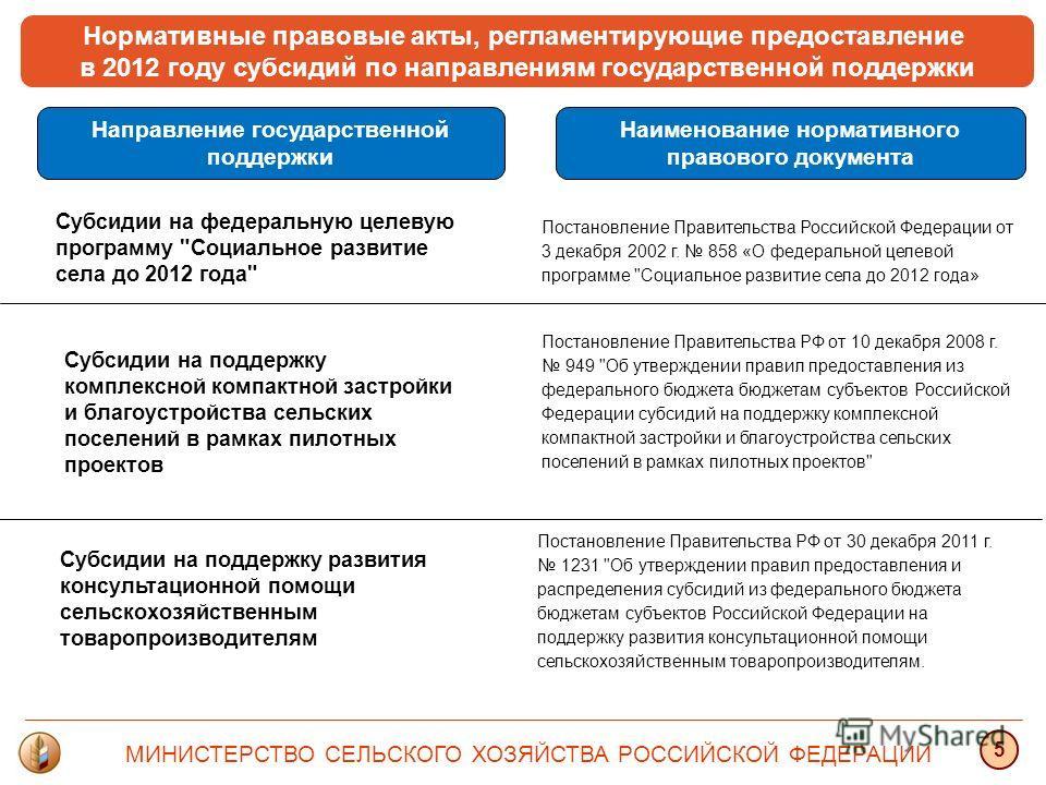 Нормативные правовые акты, регламентирующие предоставление в 2012 году субсидий по направлениям государственной поддержки Направление государственной поддержки Наименование нормативного правового документа Субсидии на федеральную целевую программу