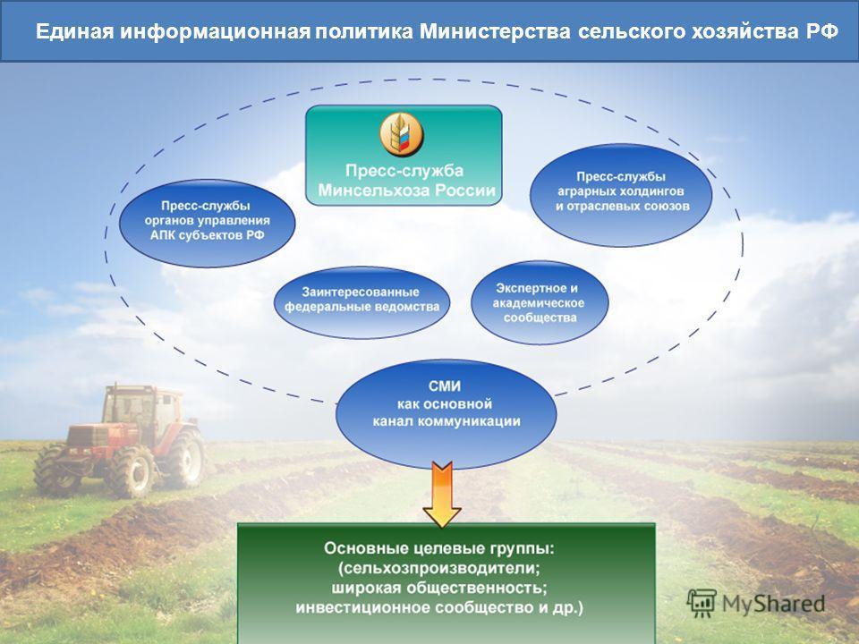 Единая информационная политика Министерства сельского хозяйства РФ
