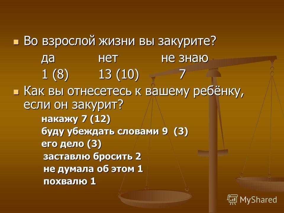 Во взрослой жизни вы закурите? Во взрослой жизни вы закурите? данет не знаю 1 (8)13 (10) 7 Как вы отнесетесь к вашему ребёнку, если он закурит? Как вы отнесетесь к вашему ребёнку, если он закурит? накажу 7 (12) буду убеждать словами 9 (3) его дело (3