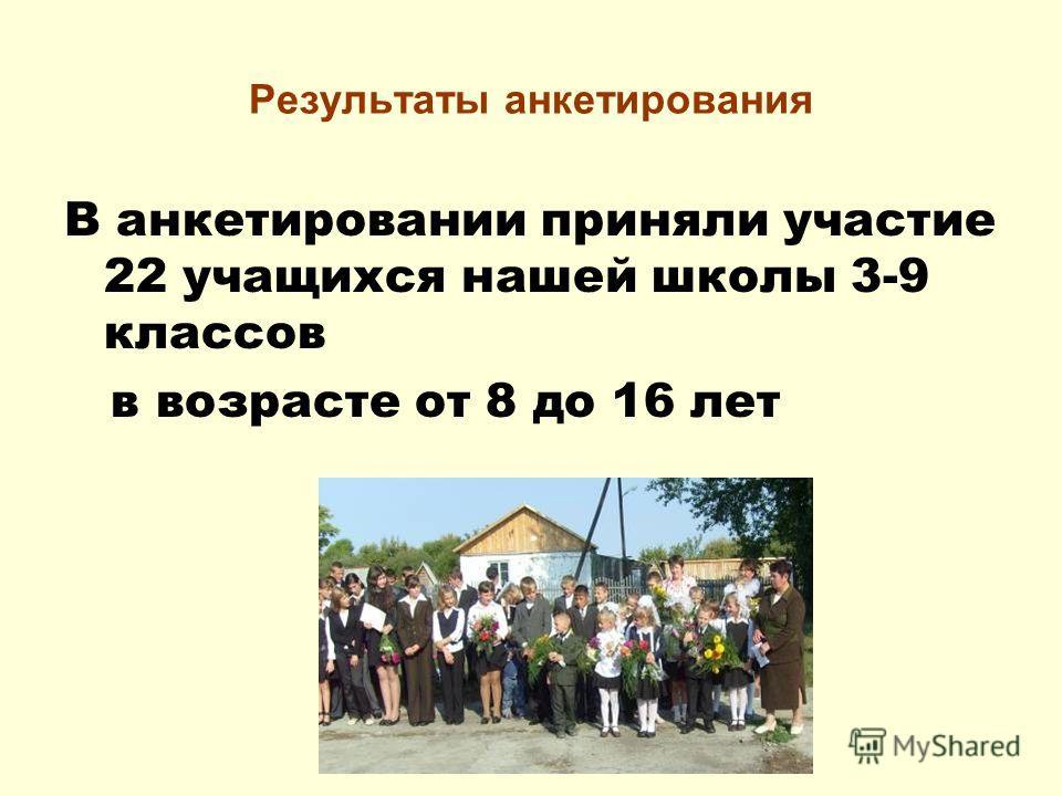 Результаты анкетирования В анкетировании приняли участие 22 учащихся нашей школы 3-9 классов в возрасте от 8 до 16 лет