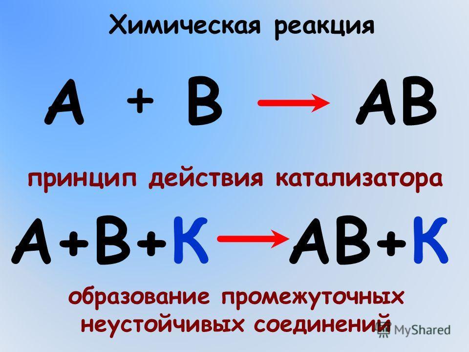+ Химическая реакция А образование промежуточных неустойчивых соединений ВАВ А+В+КАВ+К принцип действия катализатора