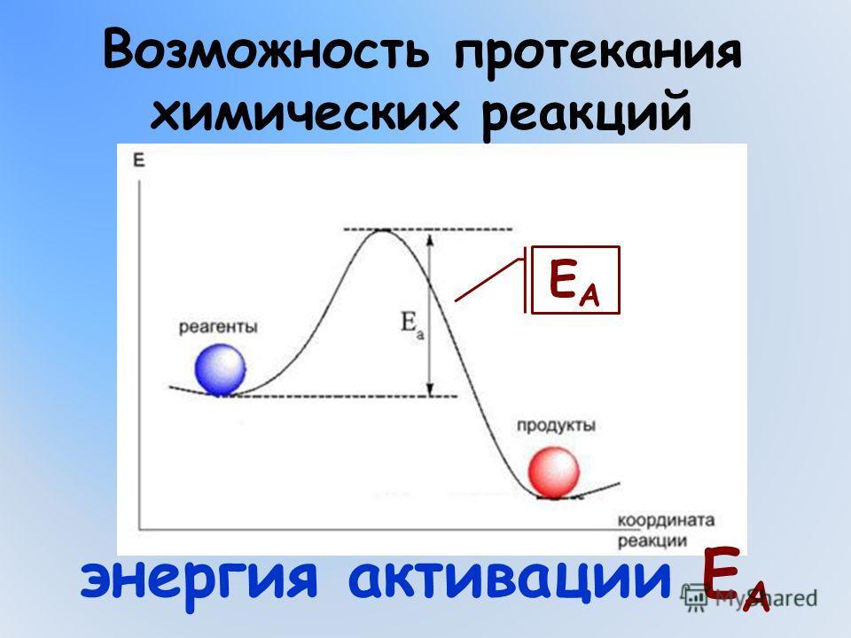 Возможность протекания химических реакций энергия активации E А EАEА