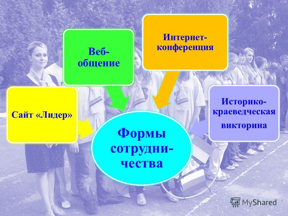 Формы сотрудни- чества Сайт «Лидер» Веб- общение Интернет- конференция Историко- краеведческая викторина 31