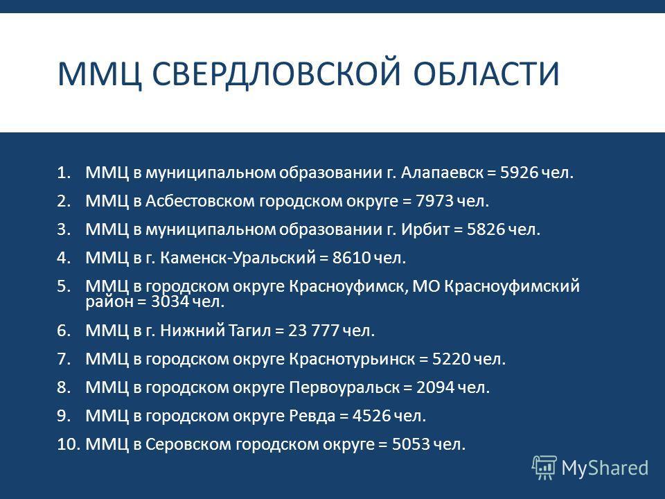 ММЦ СВЕРДЛОВСКОЙ ОБЛАСТИ 1.ММЦ в муниципальном образовании г. Алапаевск = 5926 чел. 2.ММЦ в Асбестовском городском округе = 7973 чел. 3.ММЦ в муниципальном образовании г. Ирбит = 5826 чел. 4.ММЦ в г. Каменск - Уральский = 8610 чел. 5.ММЦ в городском