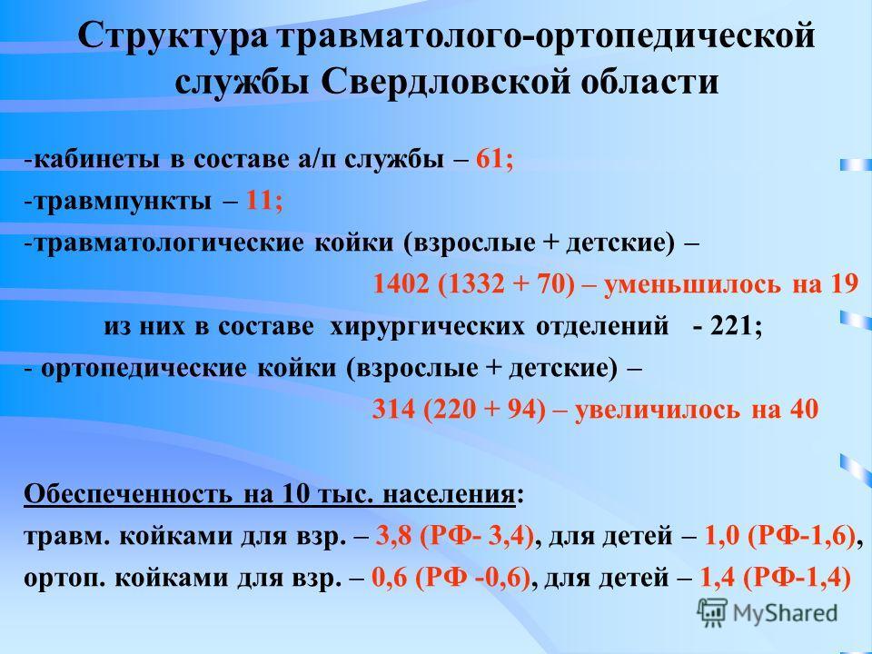 Структура травматолого-ортопедической службы Свердловской области -кабинеты в составе а/п службы – 61; -травмпункты – 11; -травматологические койки (взрослые + детские) – 1402 (1332 + 70) – уменьшилось на 19 из них в составе хирургических отделений -