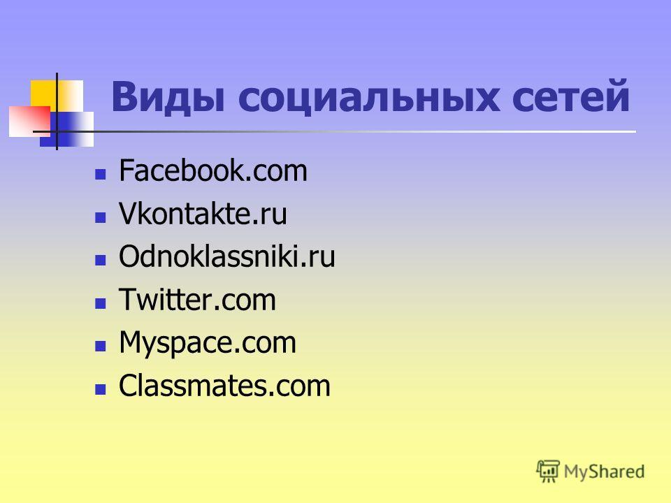 Виды социальных сетей Facebook.com Vkontakte.ru Odnoklassniki.ru Twitter.com Myspace.com Classmates.com
