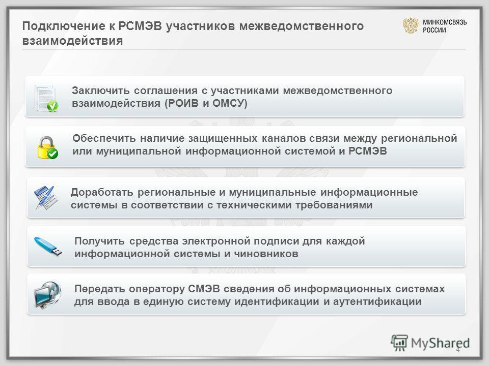 Подключение к РСМЭВ участников межведомственного взаимодействия 4 Заключить соглашения c участниками межведомственного взаимодействия (РОИВ и ОМСУ) Обеспечить наличие защищенных каналов связи между региональной или муниципальной информационной систем