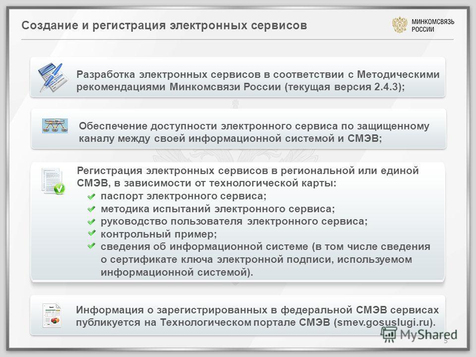 Создание и регистрация электронных сервисов 5 Разработка электронных сервисов в соответствии с Методическими рекомендациями Минкомсвязи России (текущая версия 2.4.3); Обеспечение доступности электронного сервиса по защищенному каналу между своей инфо