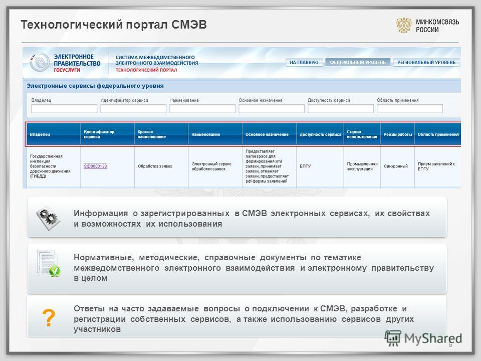 Технологический портал СМЭВ 6 Информация о зарегистрированных в СМЭВ электронных сервисах, их свойствах и возможностях их использования Нормативные, методические, справочные документы по тематике межведомственного электронного взаимодействия и электр