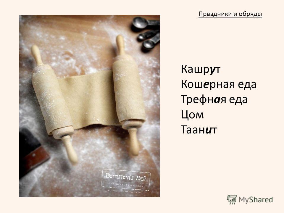 Праздники и обряды Кашрут Кошерная еда Трефная еда Цом Таанит