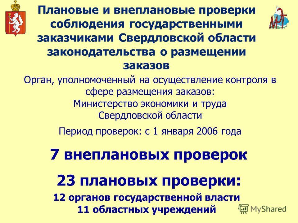 Плановые и внеплановые проверки соблюдения государственными заказчиками Свердловской области законодательства о размещении заказов 7 внеплановых проверок 23 плановых проверки: 12 органов государственной власти 11 областных учреждений Орган, уполномоч