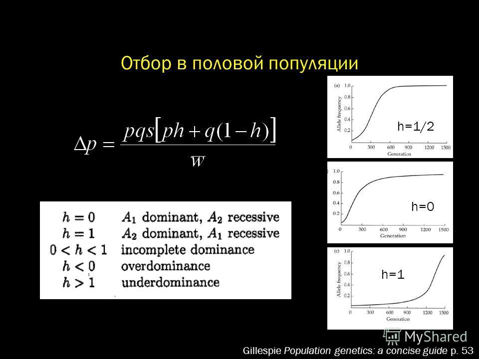 Отбор в половой популяции Gillespie Population genetics: a concise guide p. 53 h=1/2 h=0 h=1