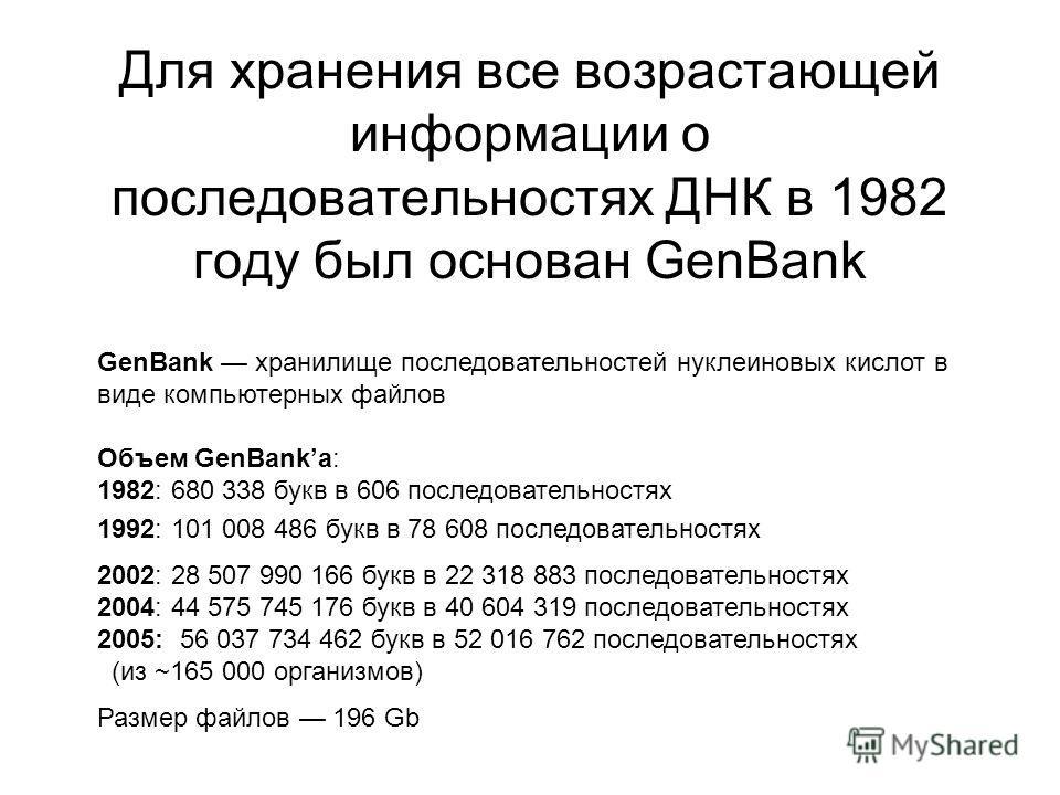 Для хранения все возрастающей информации о последовательностях ДНК в 1982 году был основан GenBank GenBank хранилище последовательностей нуклеиновых кислот в виде компьютерных файлов Объем GenBankа: 1982: 680 338 букв в 606 последовательностях 1992: