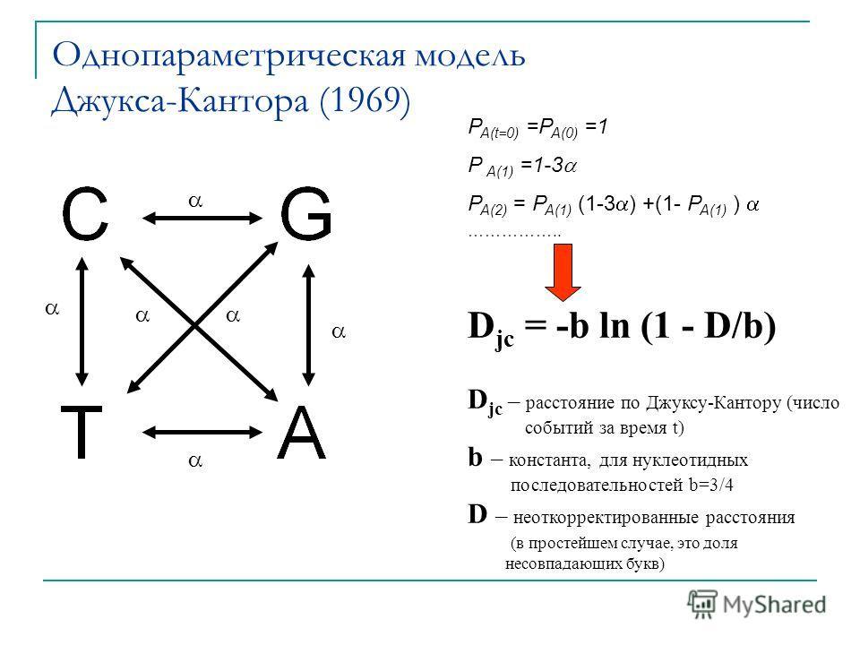 Однопараметрическая модель Джукса-Кантора (1969) P A(t=0) =P A(0) =1 P A(1) =1-3 P A(2) = P A(1) (1-3 ) +(1- P A(1) ) …………….. D jc = -b ln (1 - D/b) D jc – расстояние по Джуксу-Кантору (число событий за время t) b – константа, для нуклеотидных послед