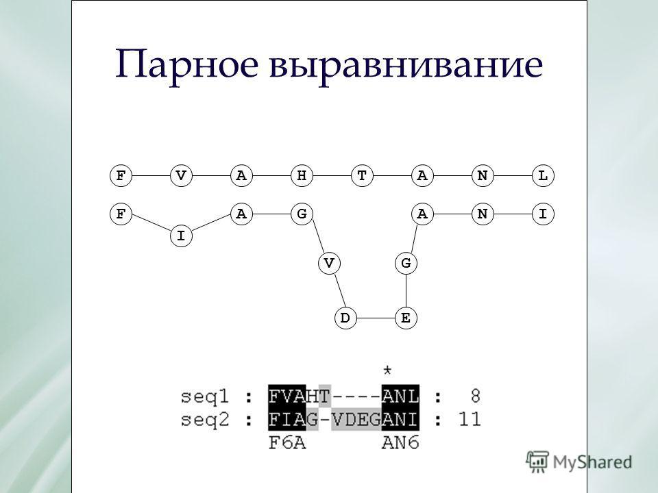 Парное выравнивание FVAH F I AG V DE G A TANL NI