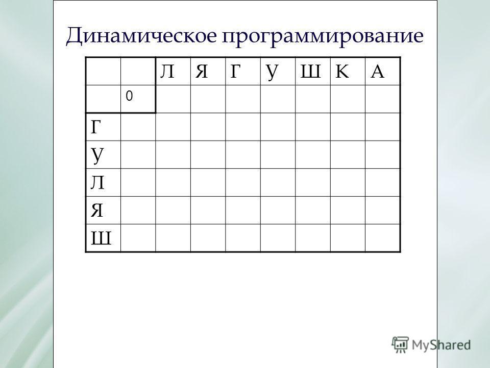 Динамическое программирование ЛЯГУШКА 0 Г У Л Я Ш