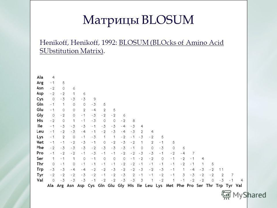 Матрицы BLOSUM Henikoff, Henikoff, 1992: BLOSUM (BLOcks of Amino Acid SUbstitution Matrix).