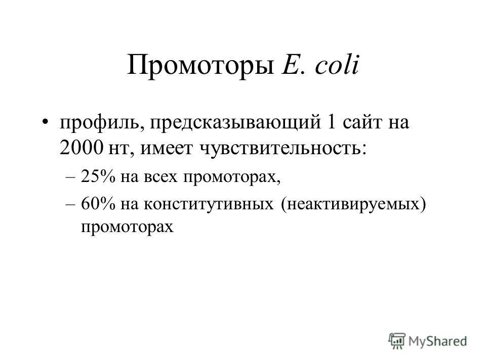 Промоторы E. coli профиль, предсказывающий 1 сайт на 2000 нт, имеет чувствительность: –25% на всех промоторах, –60% на конститутивных (неактивируемых) промоторах