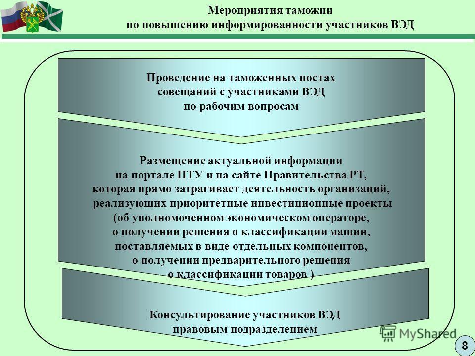 8 Мероприятия таможни по повышению информированности участников ВЭД Проведение на таможенных постах совещаний с участниками ВЭД по рабочим вопросам Размещение актуальной информации на портале ПТУ и на сайте Правительства РТ, которая прямо затрагивает
