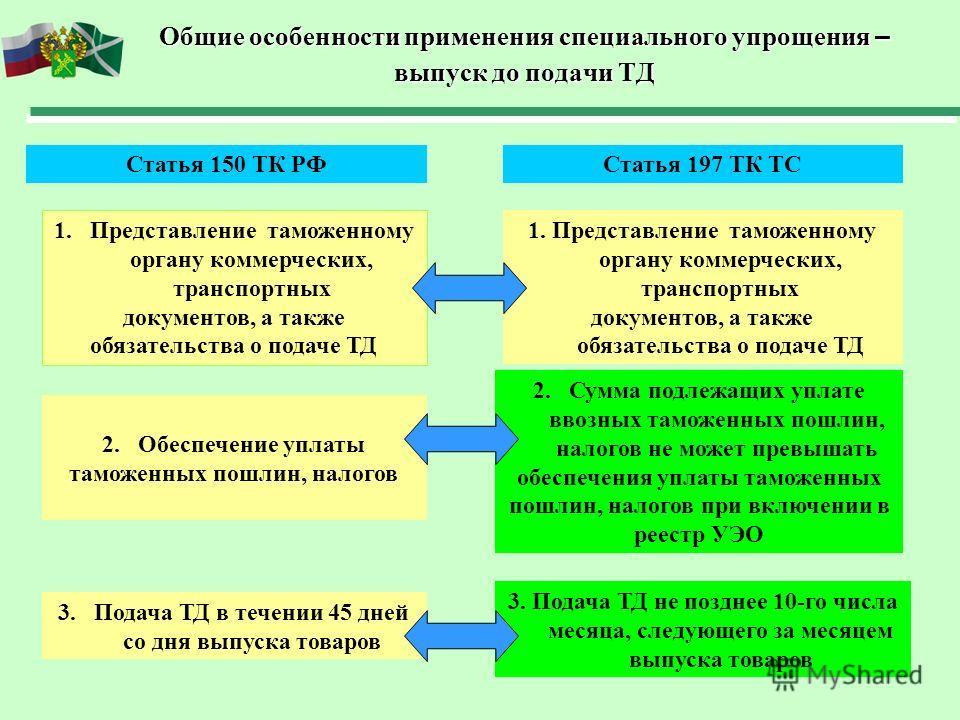 Общие особенности применения специального упрощения – выпуск до подачи ТД Статья 150 ТК РФСтатья 197 ТК ТС 1.Представление таможенному органу коммерческих, транспортных документов, а также обязательства о подаче ТД 1. Представление таможенному органу