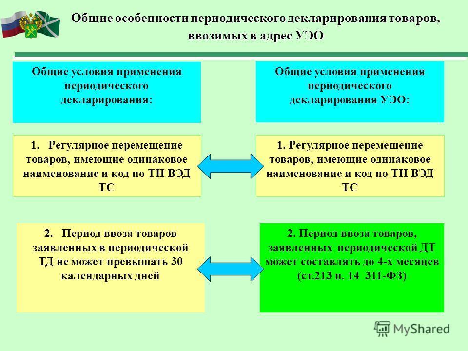 Общие особенности периодического декларирования товаров, ввозимых в адрес УЭО Общие условия применения периодического декларирования: 1.Регулярное перемещение товаров, имеющие одинаковое наименование и код по ТН ВЭД ТС 2.Период ввоза товаров заявленн