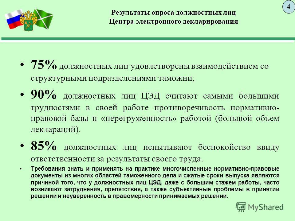 Результаты опроса должностных лиц Центра электронного декларирования 4 75% должностных лиц удовлетворены взаимодействием со структурными подразделениями таможни; 90% должностных лиц ЦЭД считают самыми большими трудностями в своей работе противоречиво