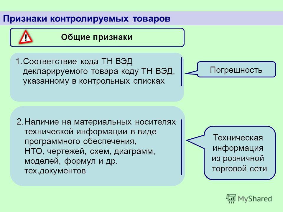 Признаки контролируемых товаров Общие признаки 2.Наличие на материальных носителях технической информации в виде программного обеспечения, НТО, чертежей, схем, диаграмм, моделей, формул и др. тех.документов 1.Соответствие кода ТН ВЭД декларируемого т