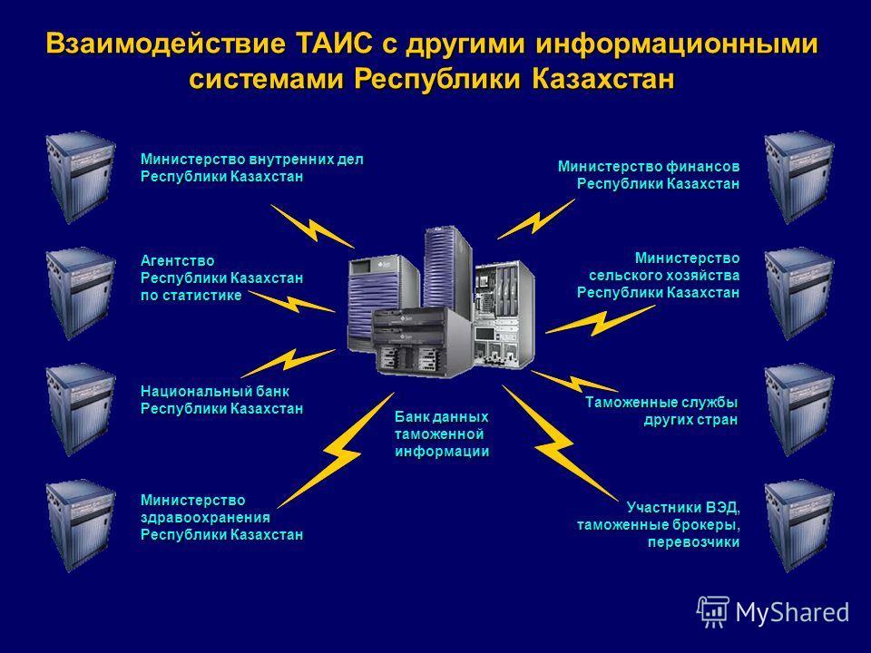 Министерство внутренних дел Республики Казахстан Агентство по статистике Национальный банк Республики Казахстан Министерствоздравоохранения Банк данных таможенной информации Министерство финансов Республики Казахстан Министерство сельского хозяйства