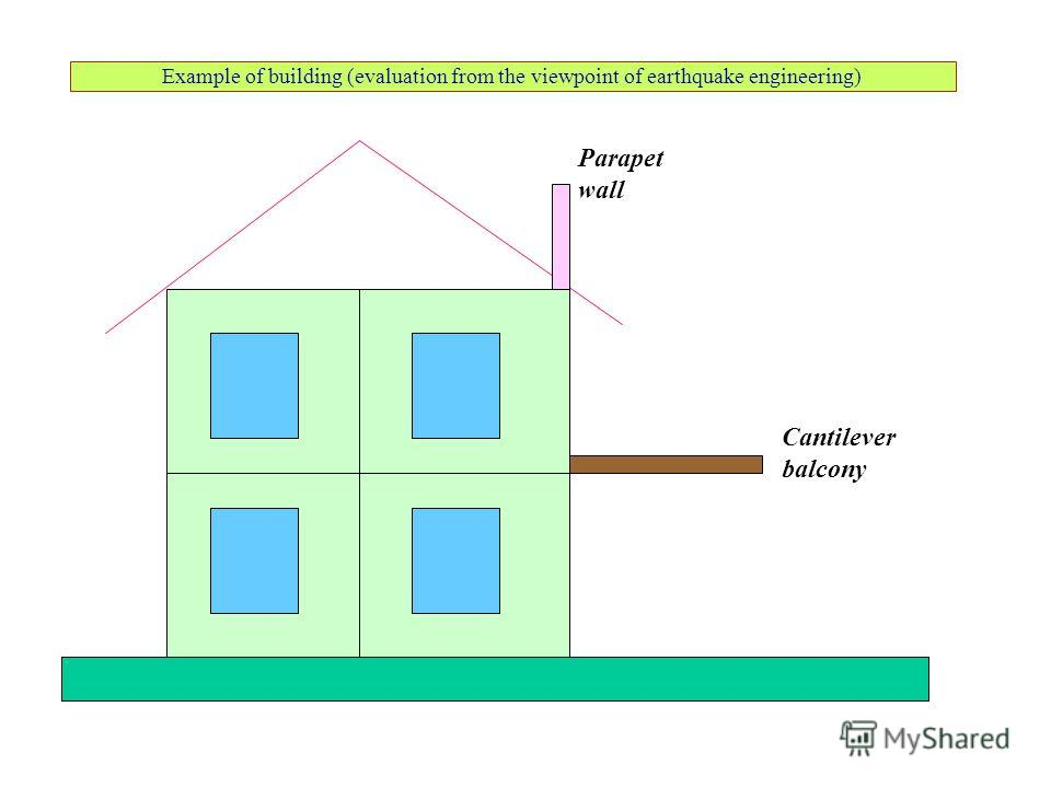 Example of building (evaluation from the viewpoint of earthquake engineering) Cantilever balcony Parapet wall