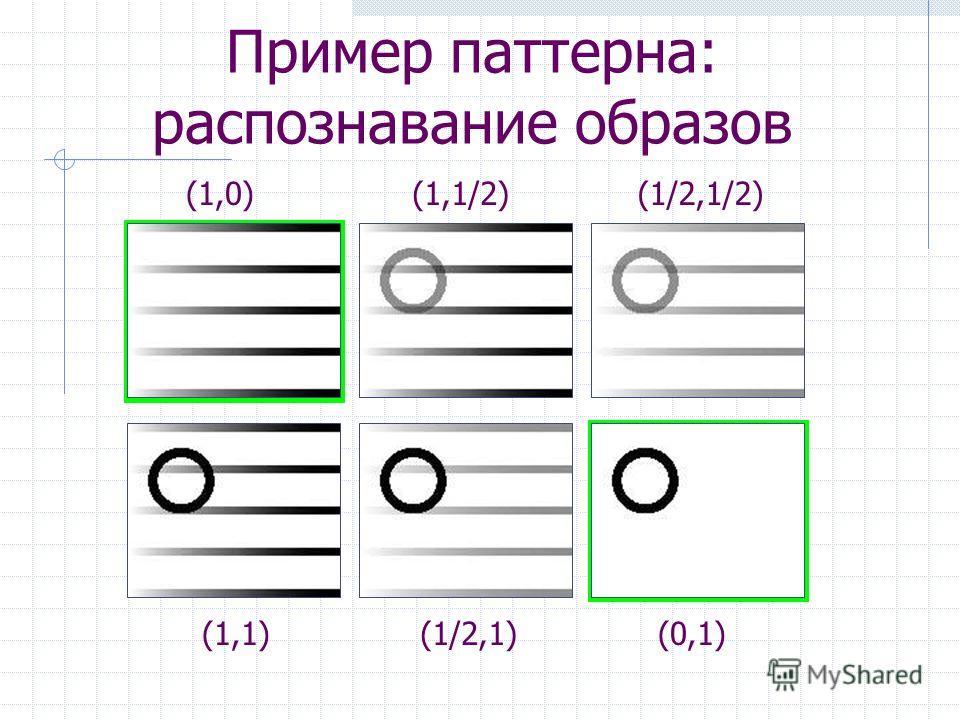 Пример паттернa: распознавание образов (1,0)(1,1/2)(1/2,1/2) (1,1)(1/2,1)(0,1)