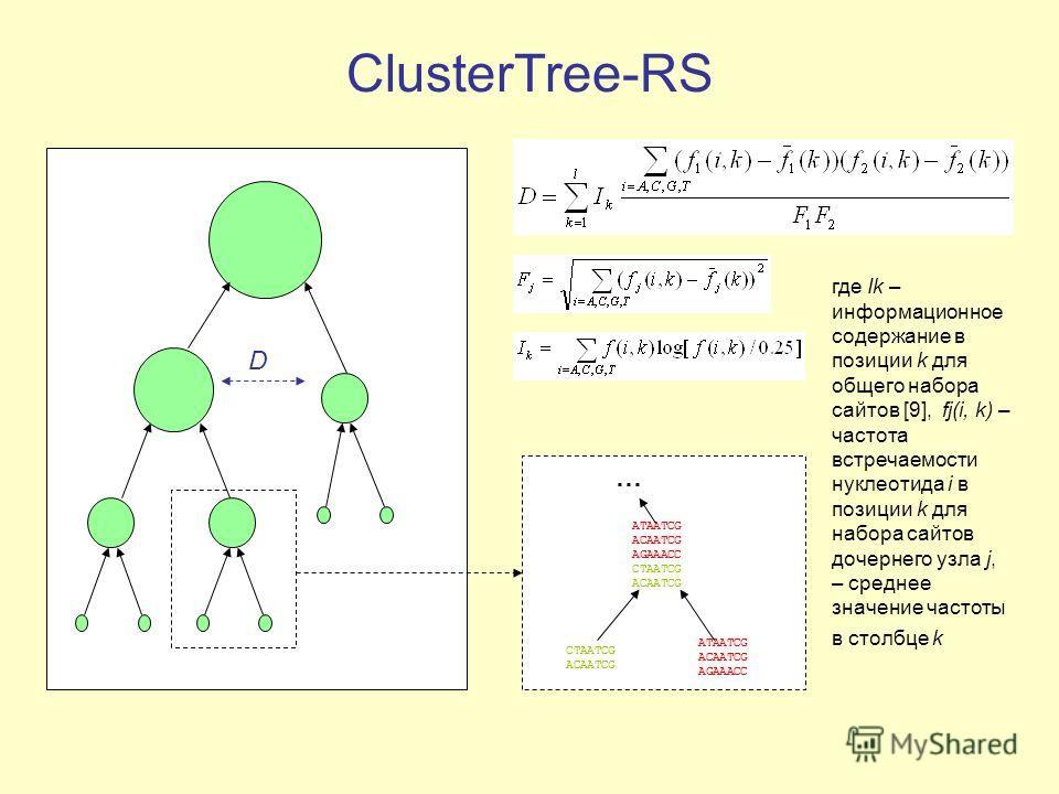 ClusterTree-RS D ATAATCG ACAATCG AGAAACC CTAATCG ACAATCG ATAATCG ACAATCG AGAAACC CTAATCG ACAATCG … где Ik – информационное содержание в позиции k для общего набора сайтов [9], fj(i, k) – частота встречаемости нуклеотида i в позиции k для набора сайто