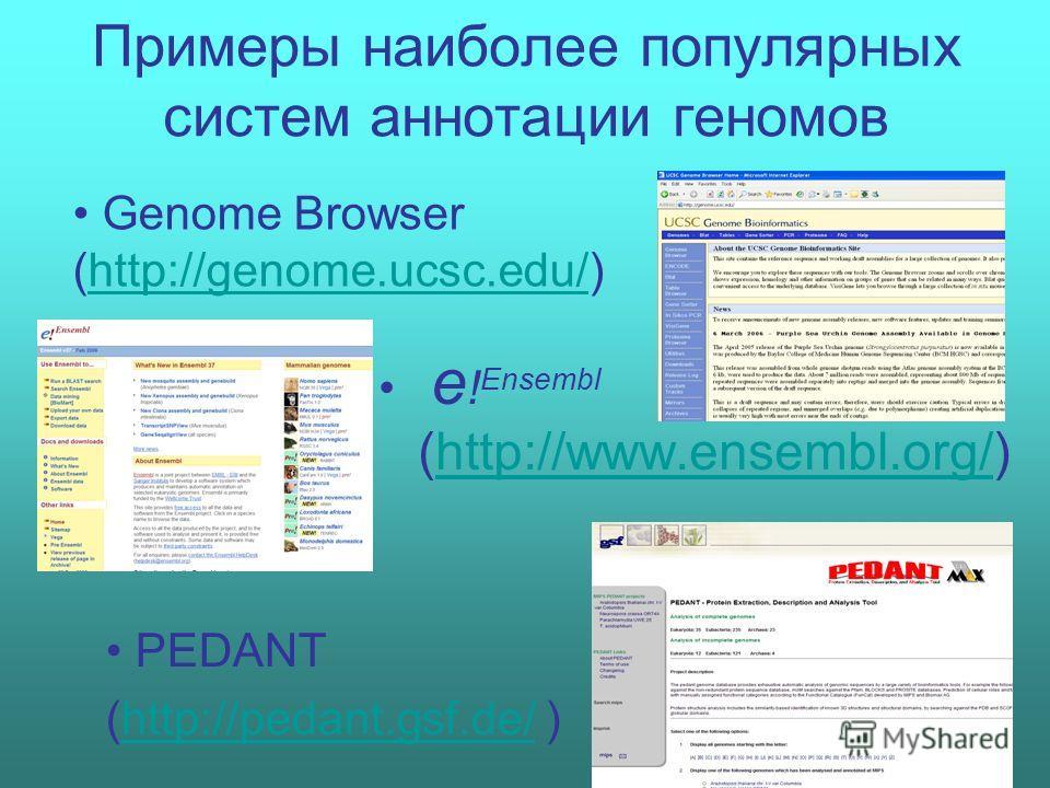 Примеры наиболее популярных систем аннотации геномов e ! Ensembl (http://www.ensembl.org/)http://www.ensembl.org/ Genome Browser (http://genome.ucsc.edu/)http://genome.ucsc.edu/ PEDANT (http://pedant.gsf.de/ )http://pedant.gsf.de/