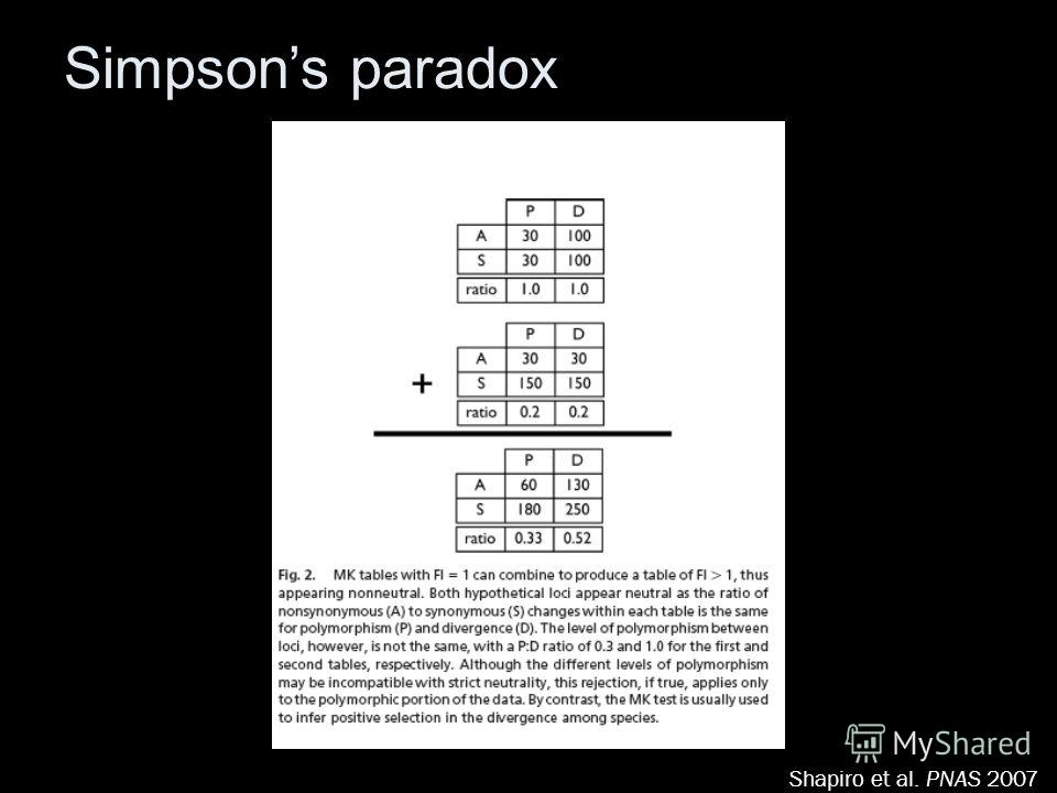 Shapiro et al. PNAS 2007 Simpsons paradox