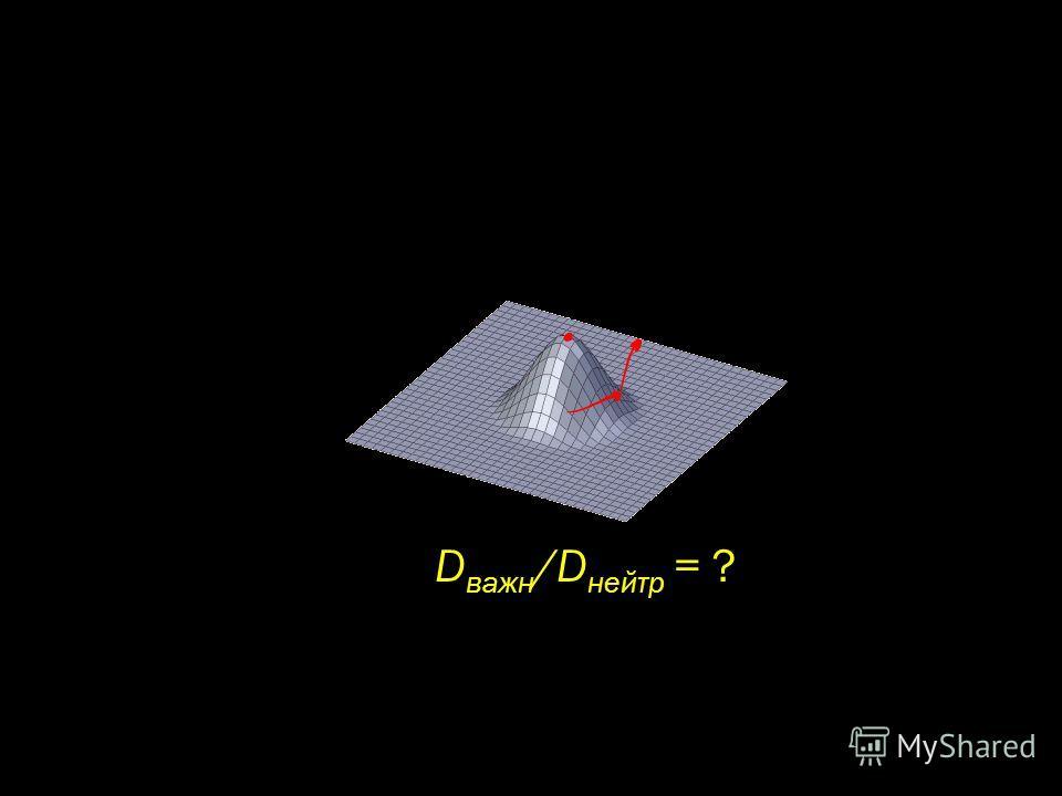 D важн /D нейтр = ?