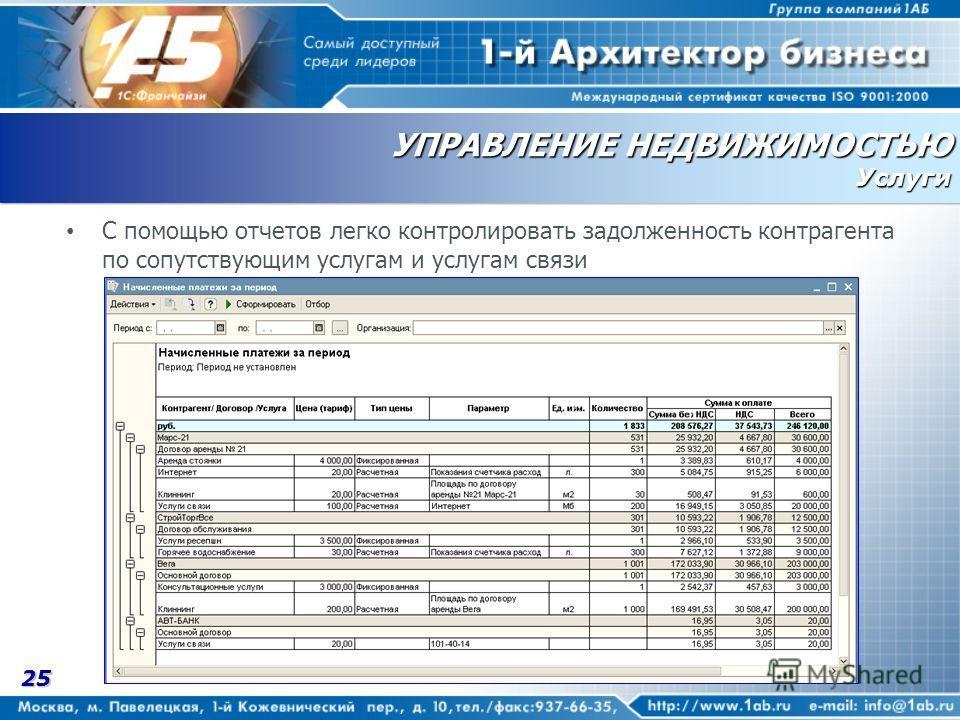 2525 УПРАВЛЕНИЕ НЕДВИЖИМОСТЬЮ Услуги С помощью отчетов легко контролировать задолженность контрагента по сопутствующим услугам и услугам связи