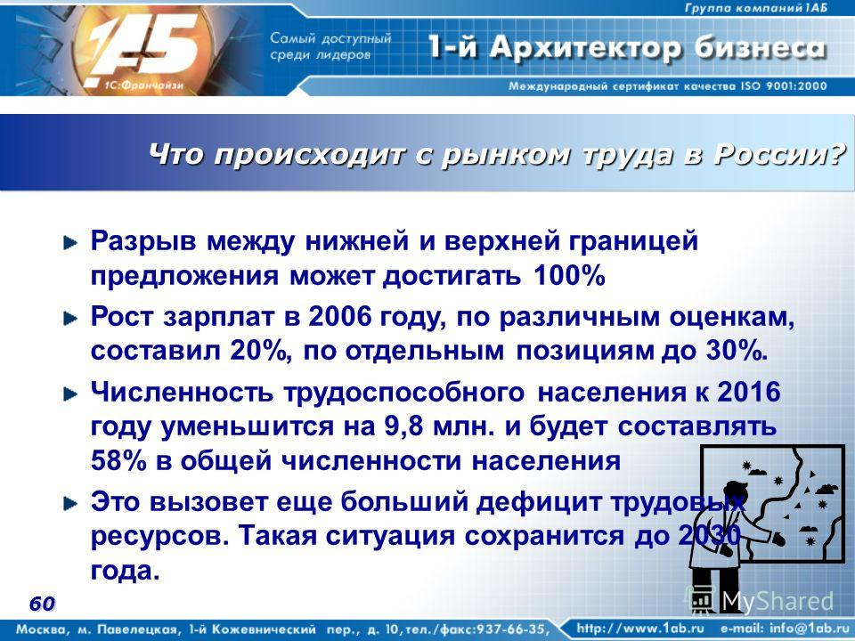 60 Что происходит с рынком труда в России? Разрыв между нижней и верхней границей предложения может достигать 100% Рост зарплат в 2006 году, по различным оценкам, составил 20%, по отдельным позициям до 30%. Численность трудоспособного населения к 201