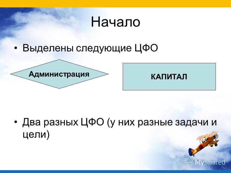 Начало Выделены следующие ЦФО Два разных ЦФО (у них разные задачи и цели) Администрация КАПИТАЛ